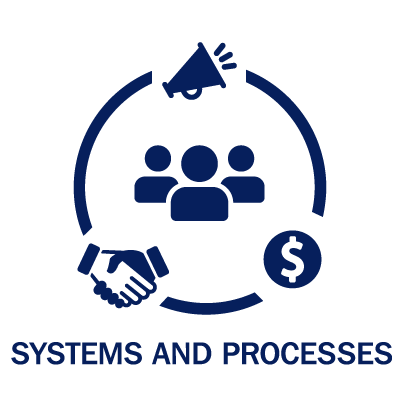Systems and processes icon 2.png