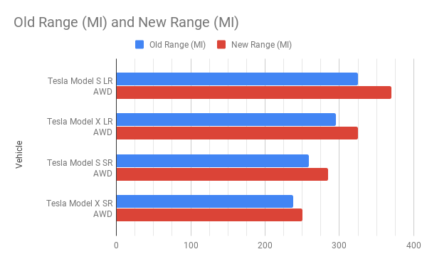 Old Range (MI) and New Range (MI)-2.png