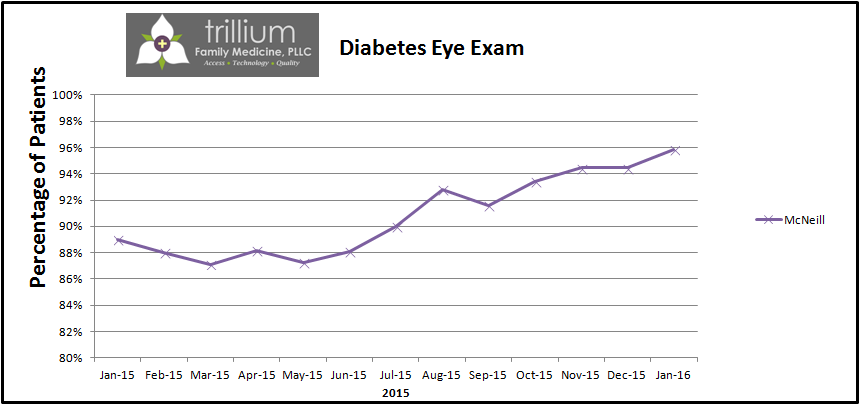 2015_diabetic_eye.png