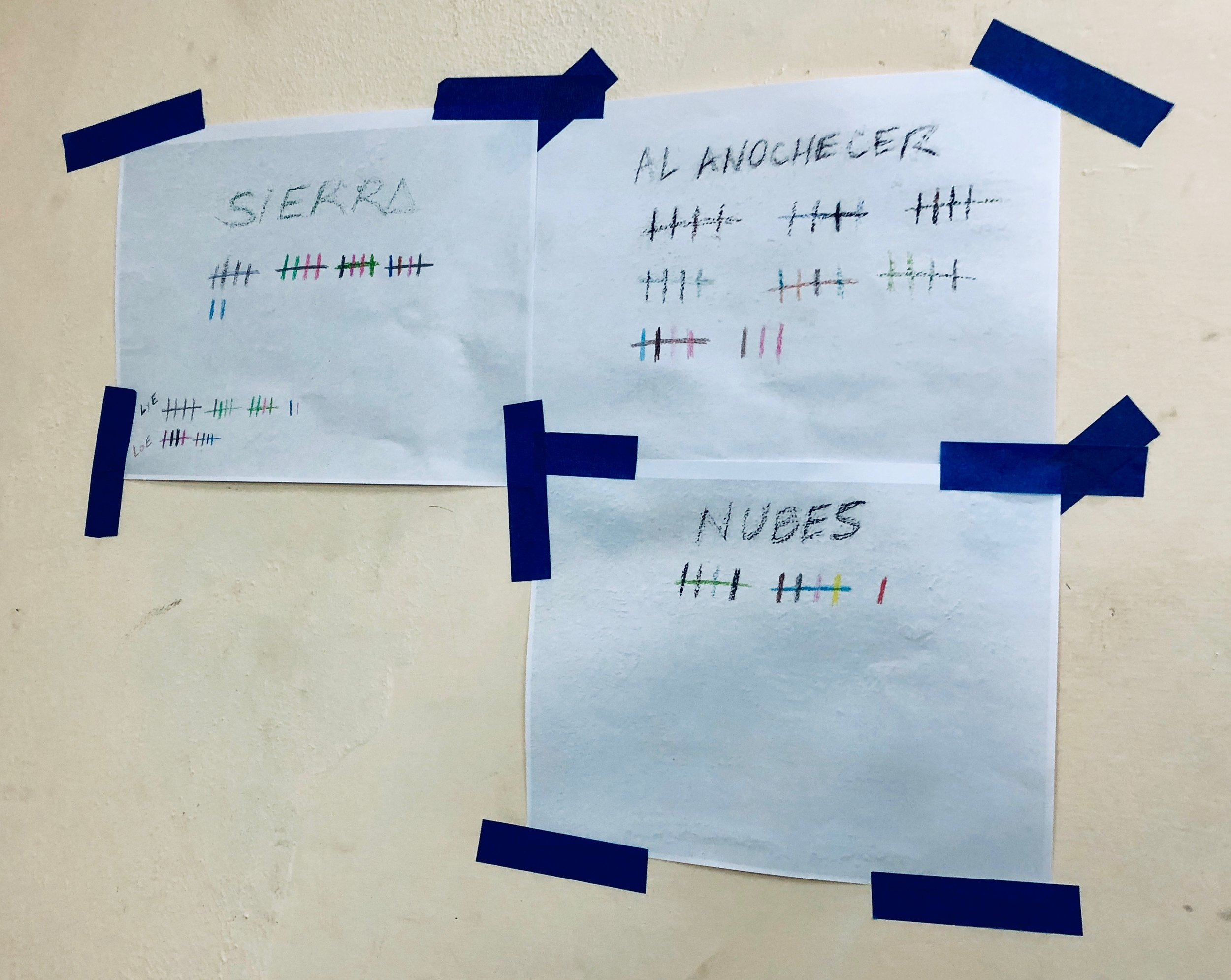 The tally sheet pinned up on the wall of Roger Toledo's studio in Havana, Cuba. October 7, 2018.