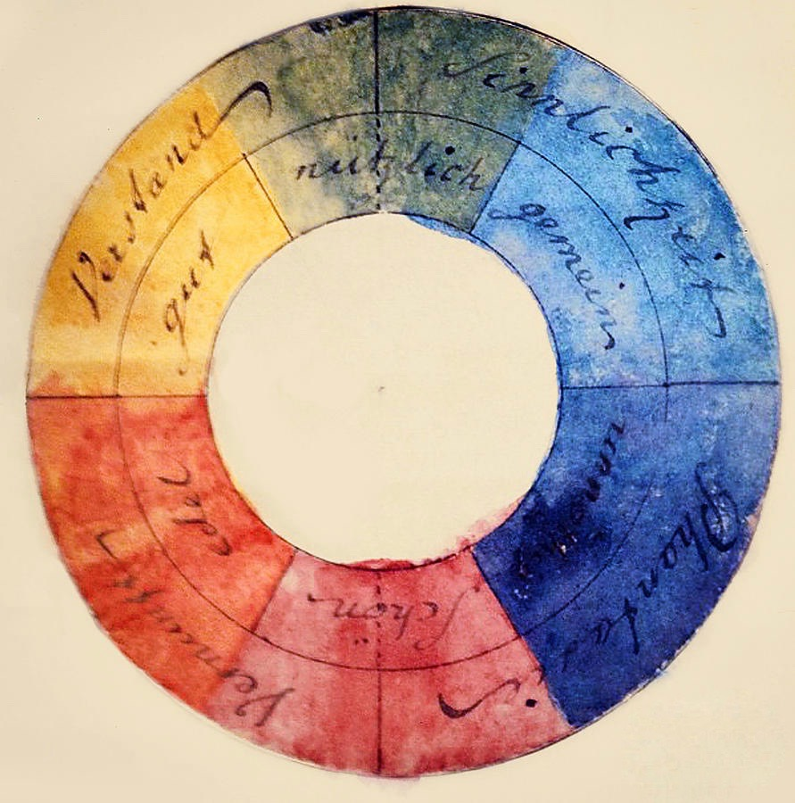 Johann Wolfgang von Goethe,  Zur Farbenlehre (Theory of Colours) , 1810