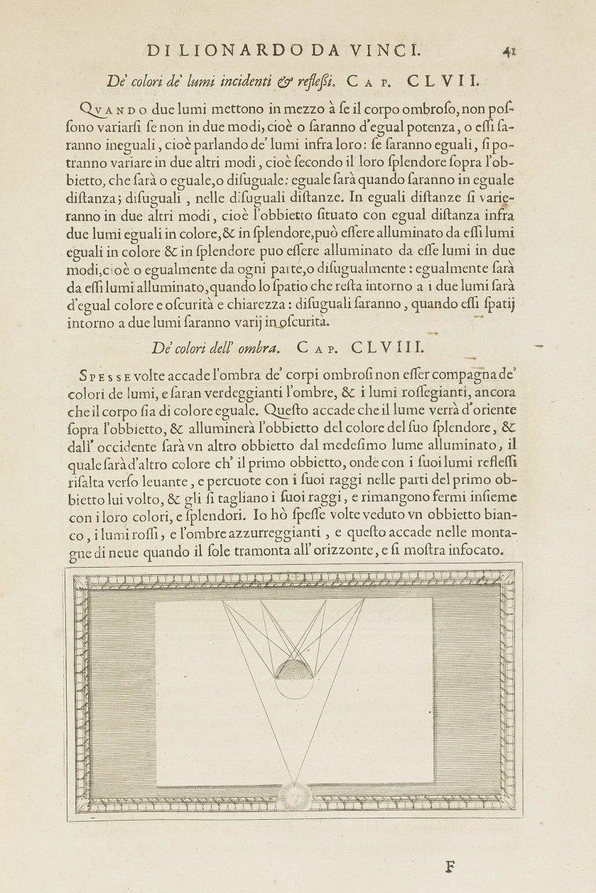 Leonardo da Vinci,  Trattato della Pittura , 1651