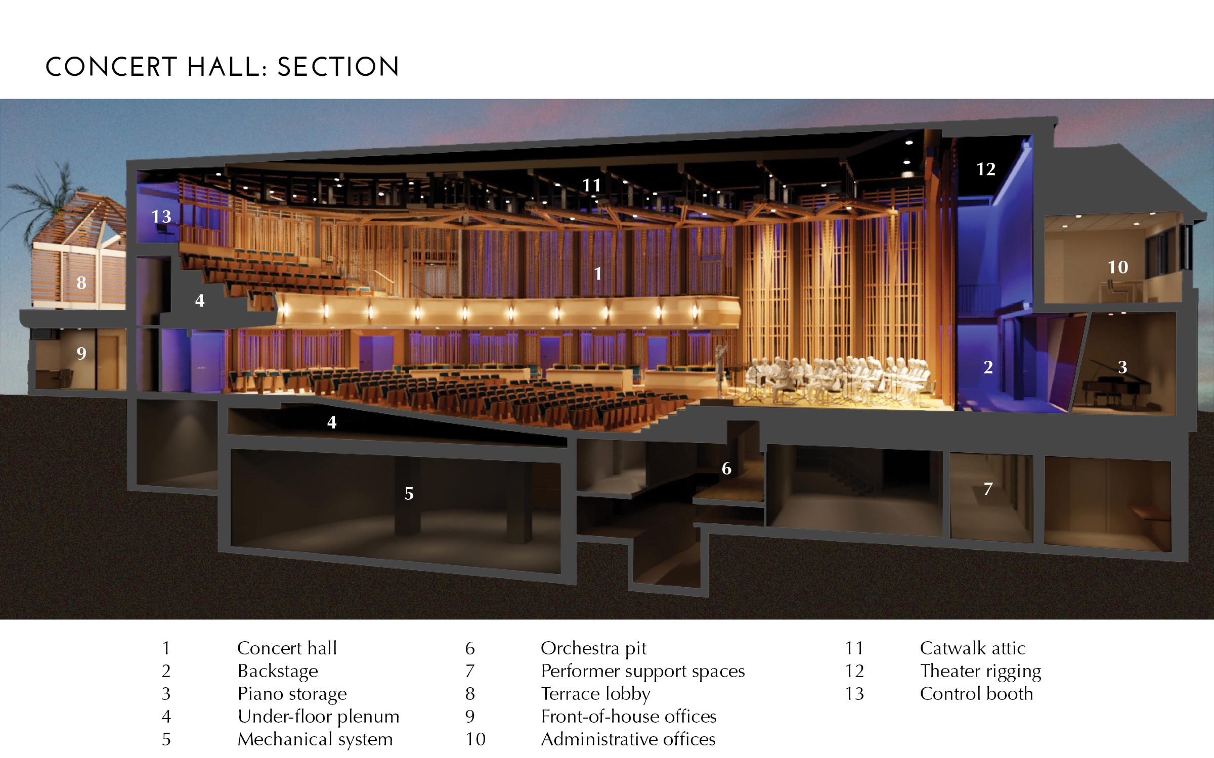 concert hall section.jpg