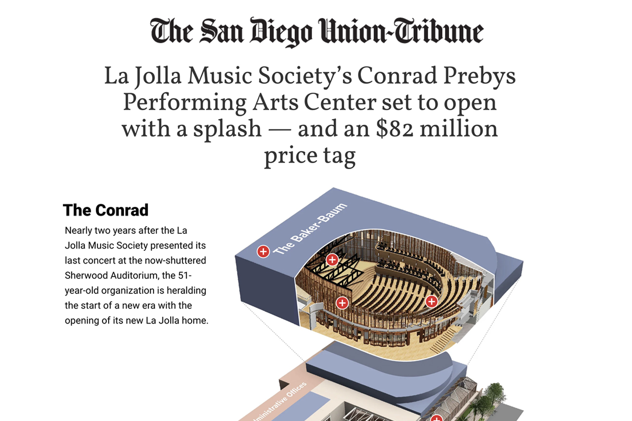 George Varga // The San Diego Union-Tribune // 03.31.19