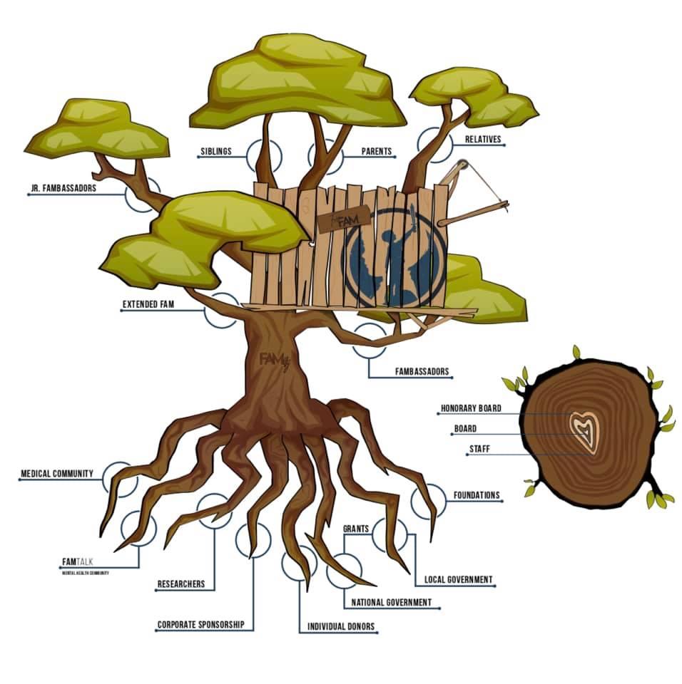 milk-tyson-family-tree.jpg