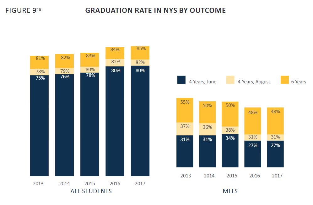 Grad Rate Chart.png