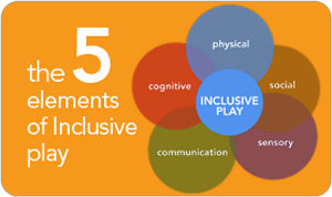 elements-of-inclusive-play.png