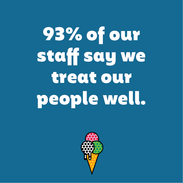 93% of our staff say we treat people well all of the time.png