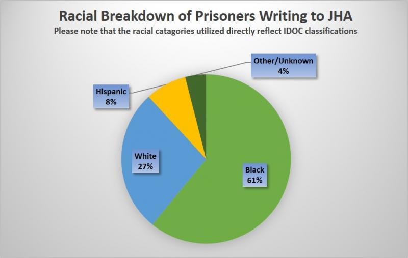 2016 prisoners.jpg