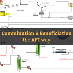 Comminution-Beneficiationthe-APT-way-1.png