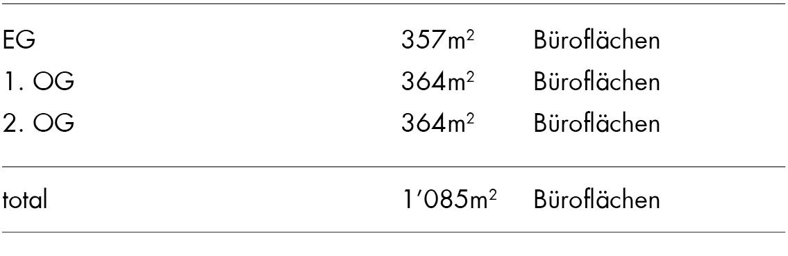 Tabellen_2.png