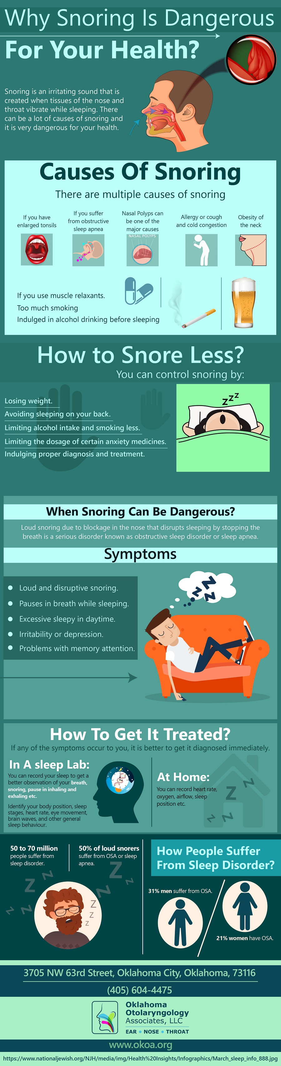 Why Snoring Is Dangerous For Your Health