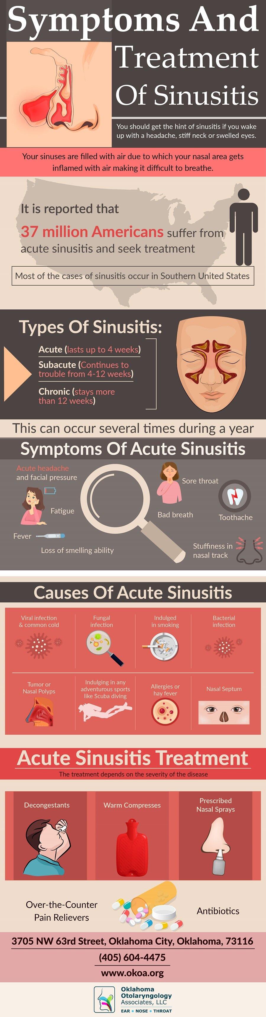 sinusitis treatment infographics