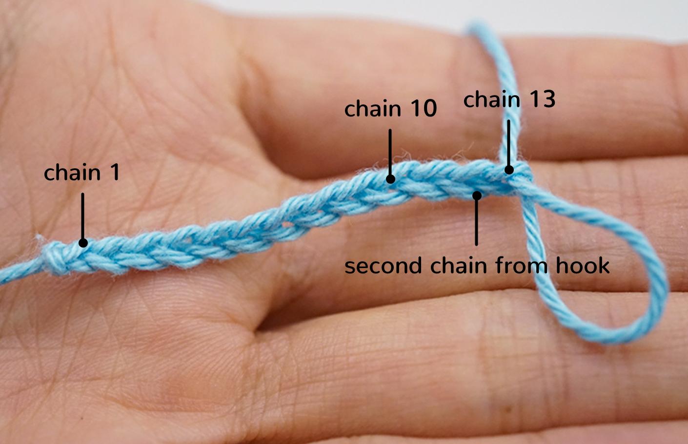 diagram of chain stitch
