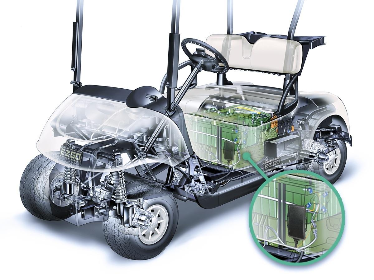 golfcart cutaway.jpg
