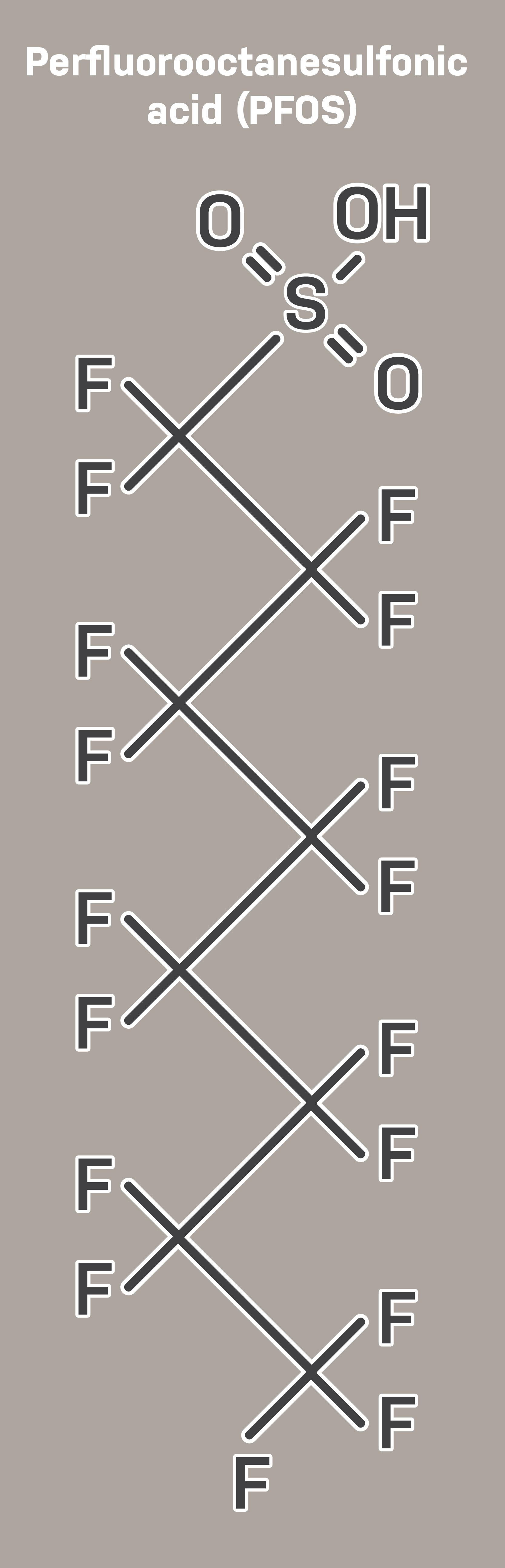 X_PFOA_PFOS_v1-02.jpg