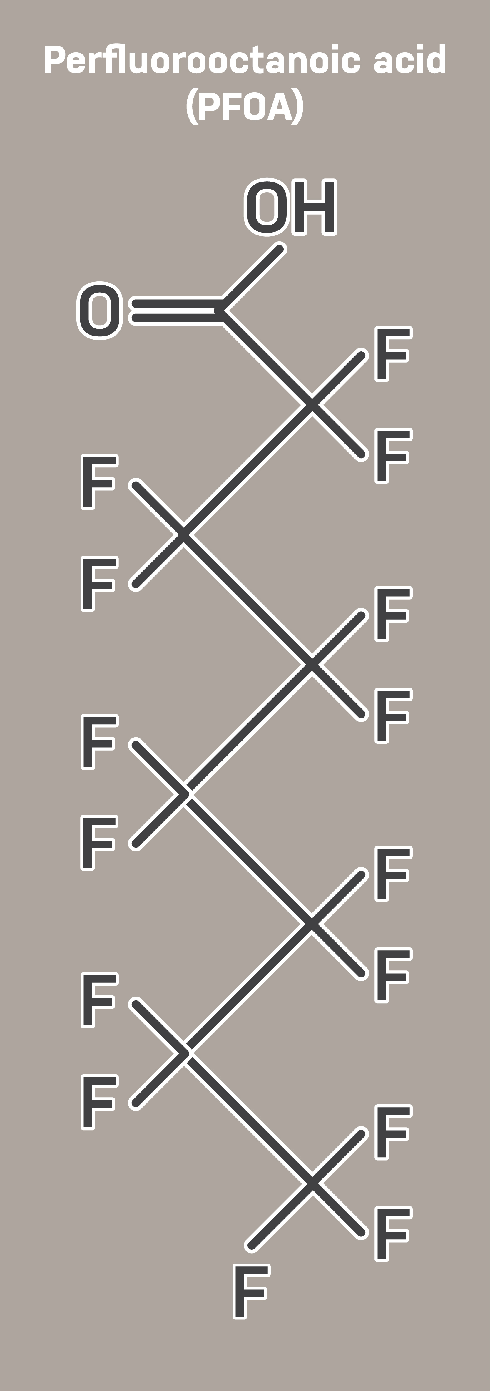 X_PFOA_PFOS_v1-01.jpg