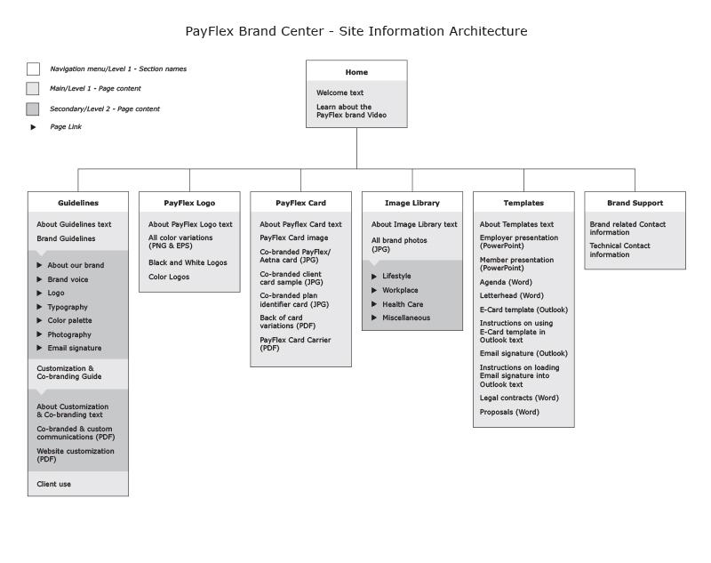PayFlexBrandCenter3.jpg