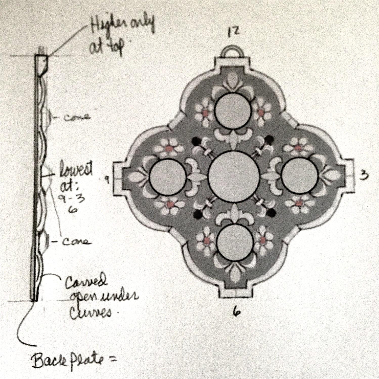 Greta Garbo's design development for depth of design