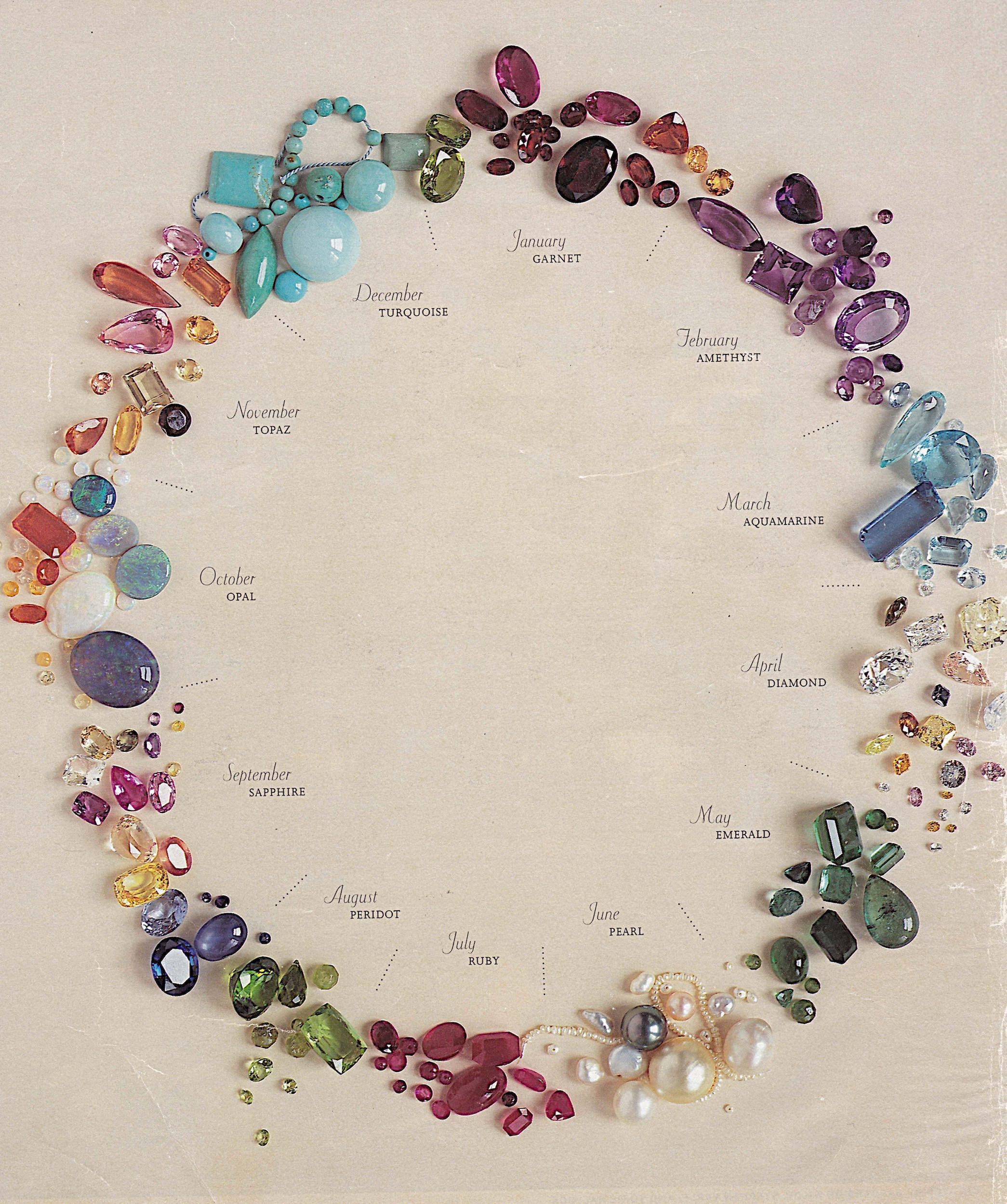 Birthstone Chart-Kathleen Lynagh.jpg