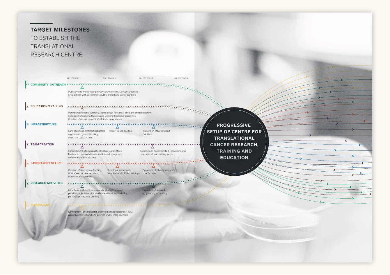 Translational-Cancer-Centre-Brochure-08_1340_c.jpg