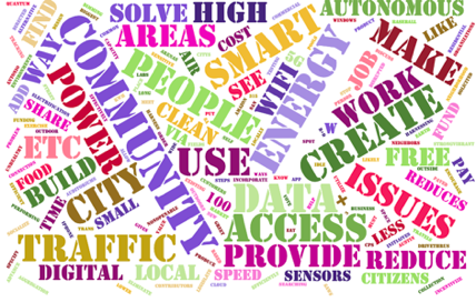CitySurvey Word Cloud.png