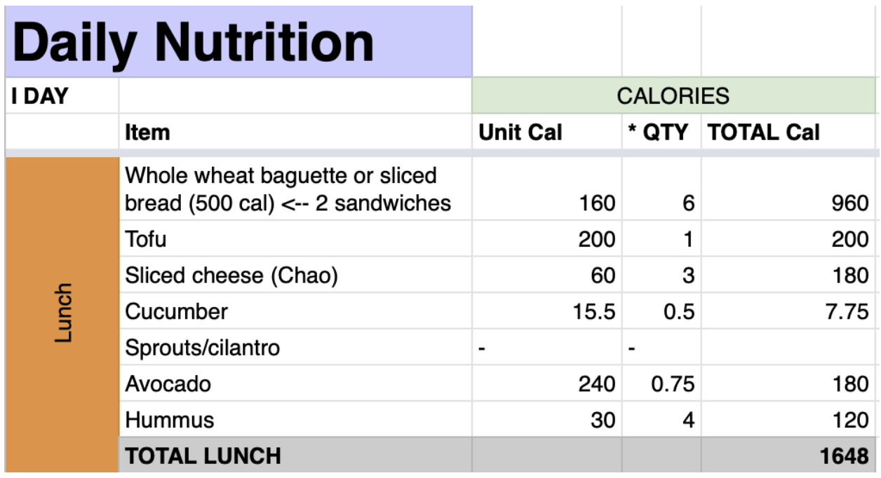 NutritionChart3.png