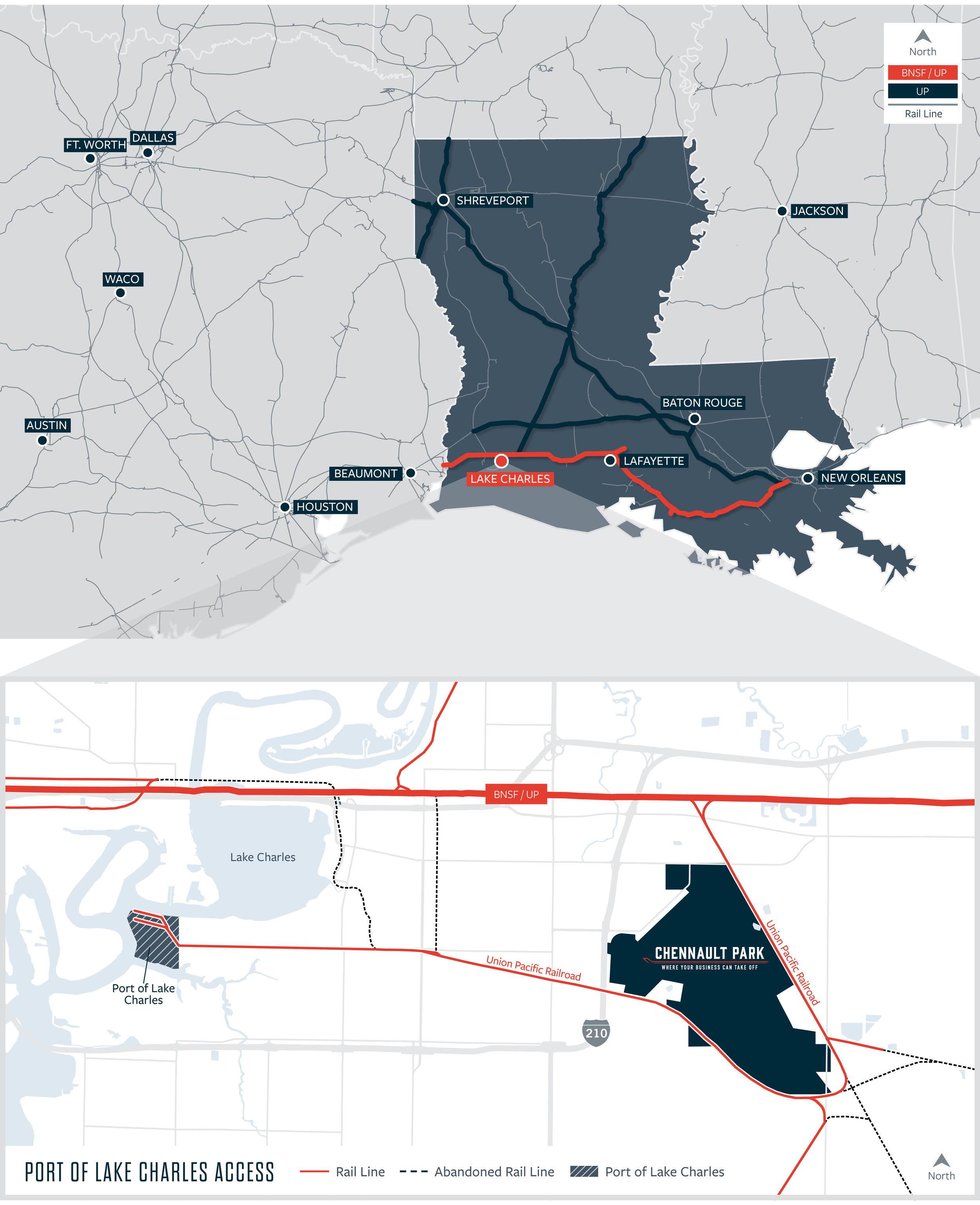 Port : Rail.jpg