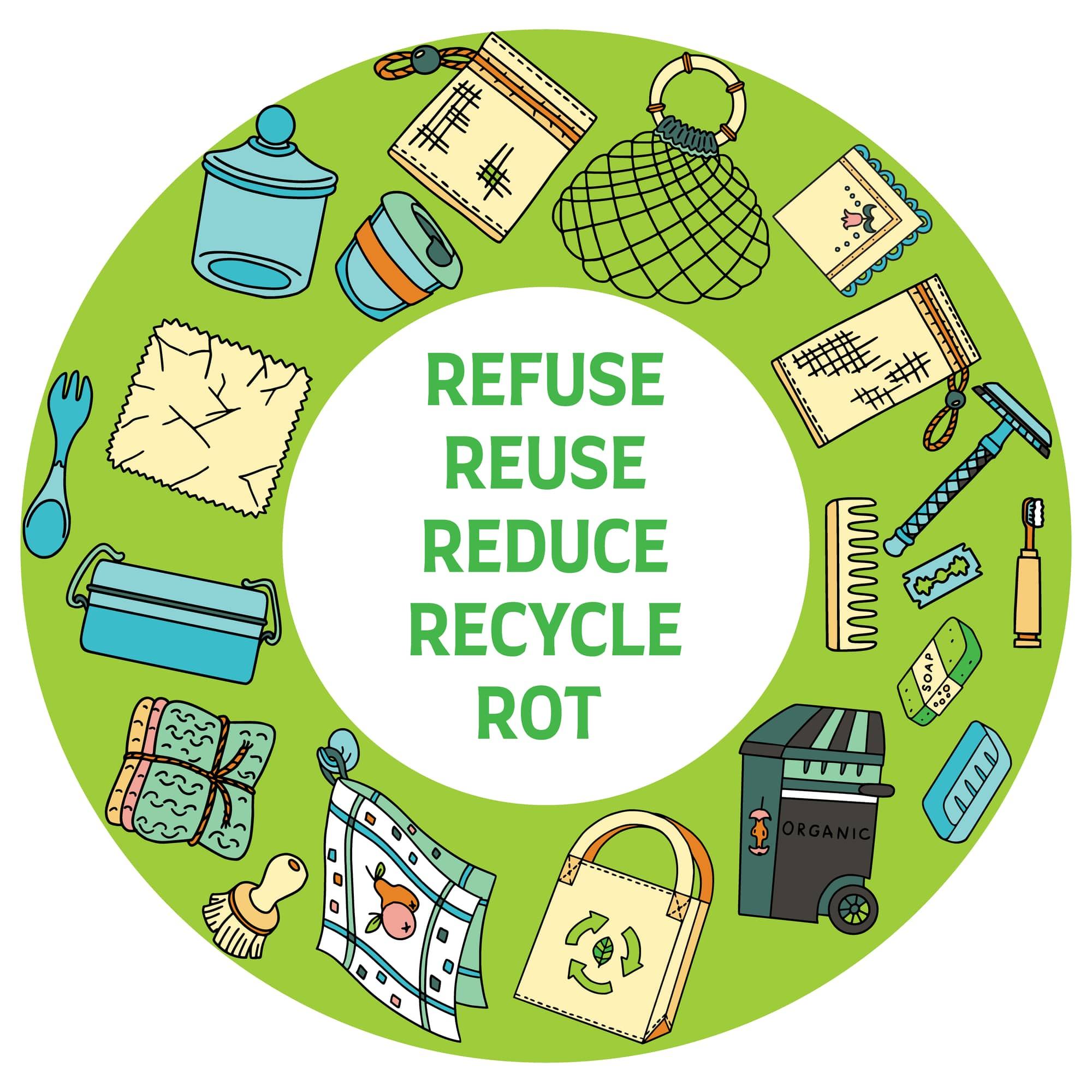 refuse-reduce-rot-recycle
