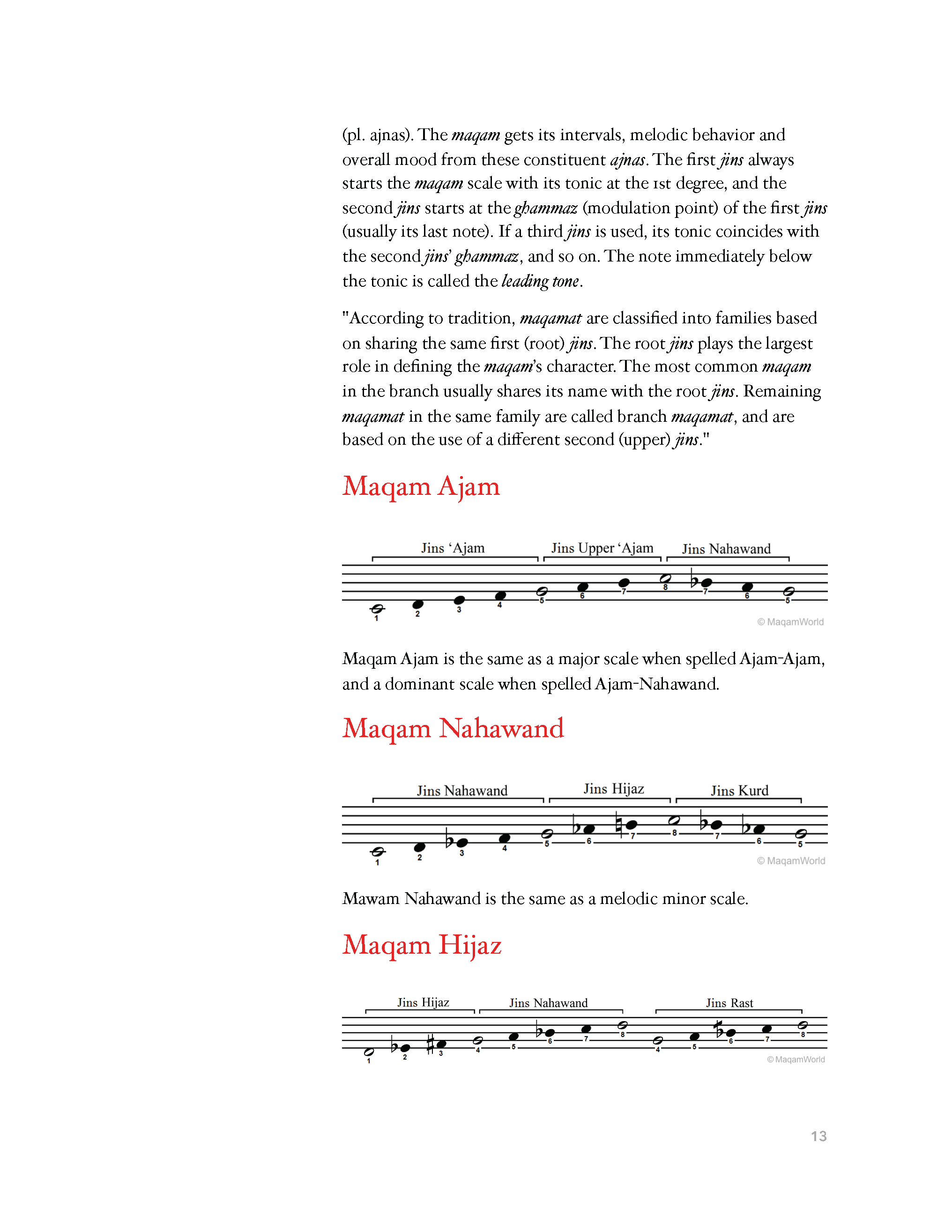 Introduction to Maqam Theory_Page_13.png
