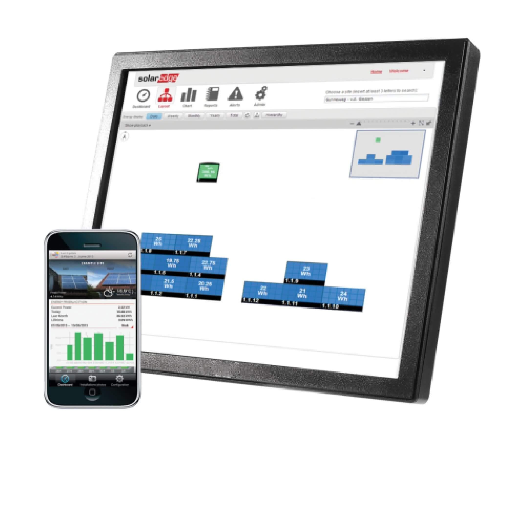 Advanced SolarEdge Monitoring