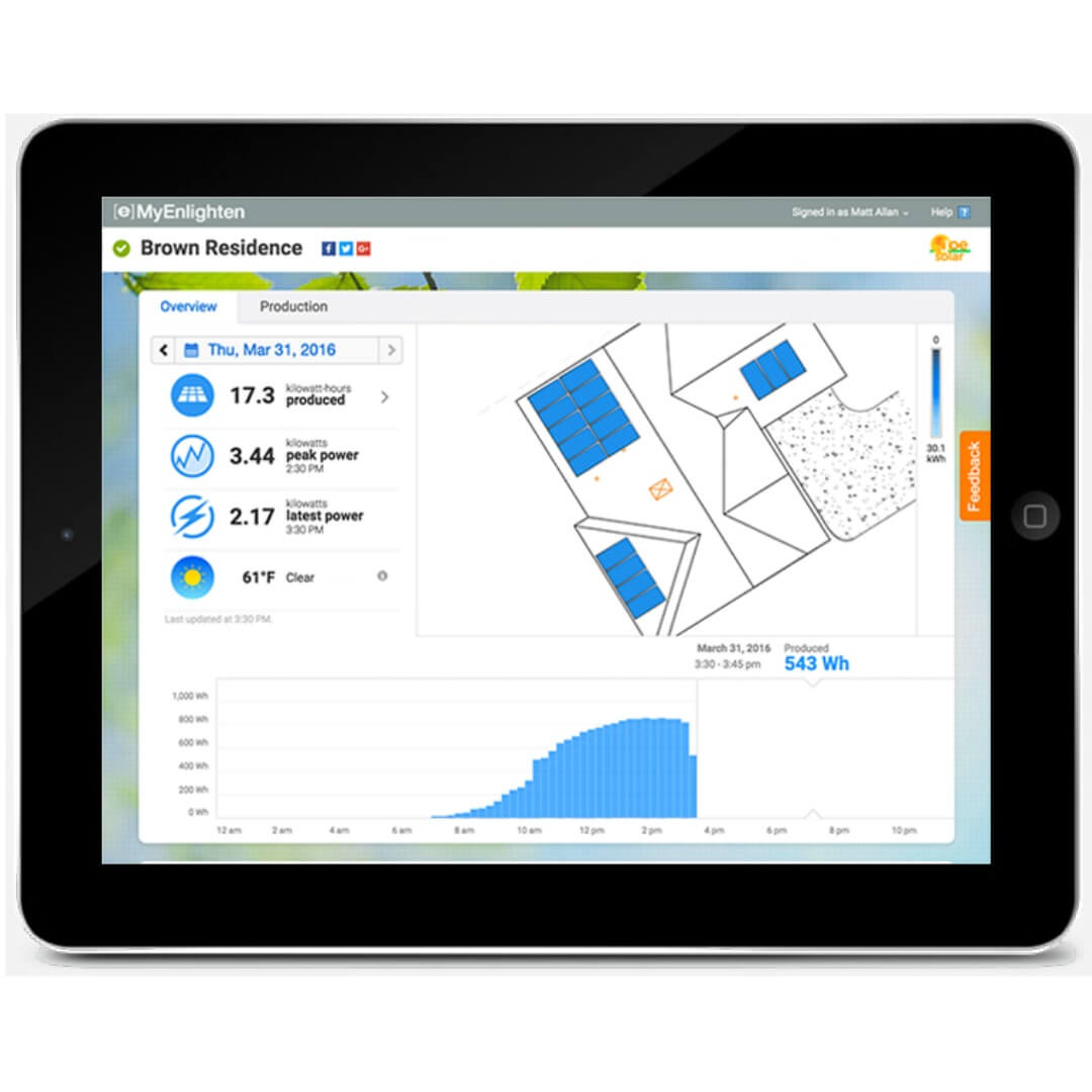 solar pv online monitoring