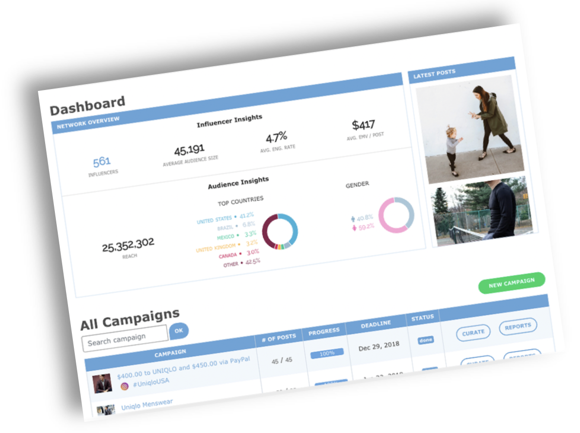 Reporting and Analytics - Access detailed reports on your campaign via a personalized campaign dashboard detailing profile analytics and audience insights