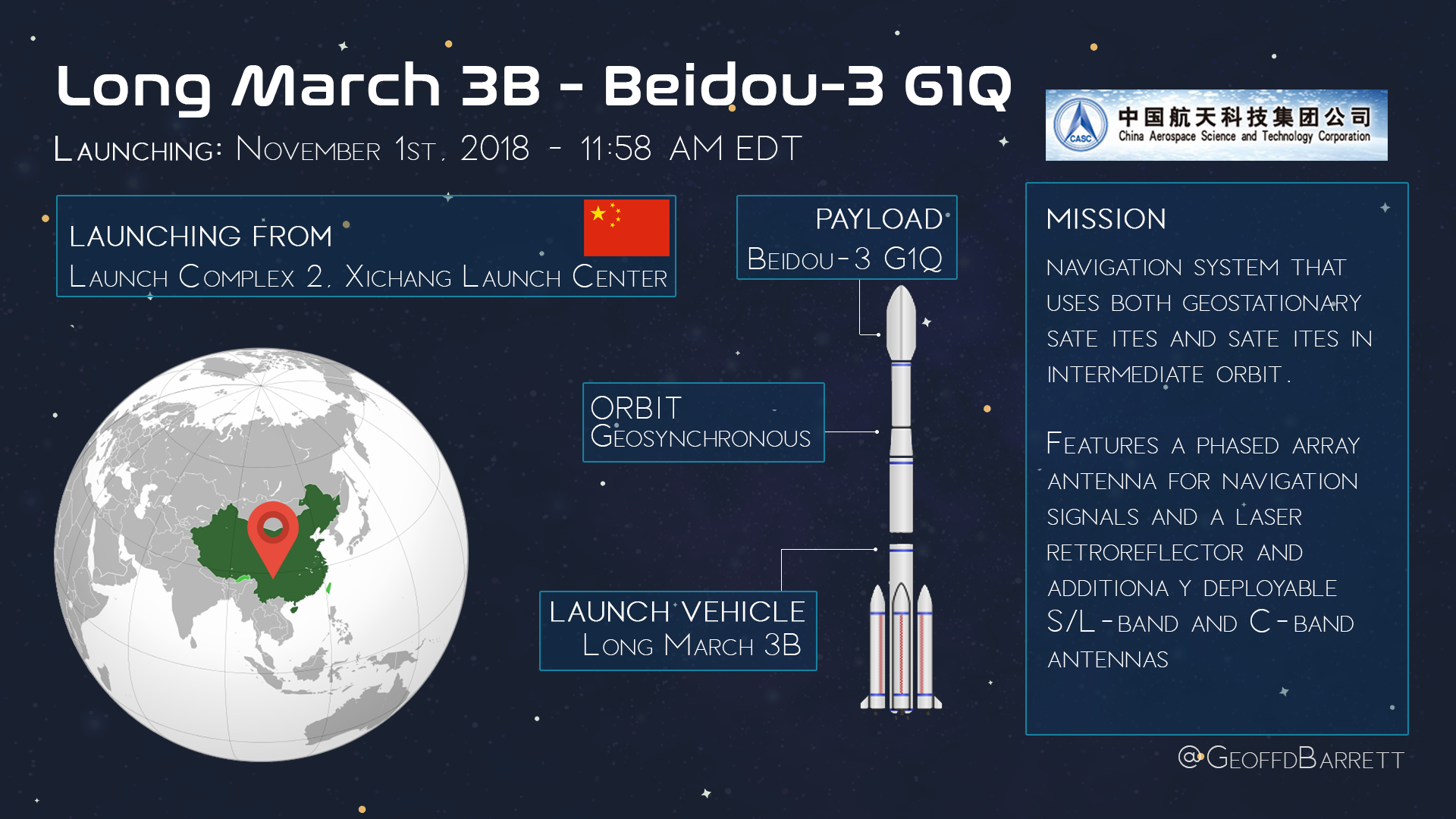 Long March 3B / BeiDou-3 G1Q