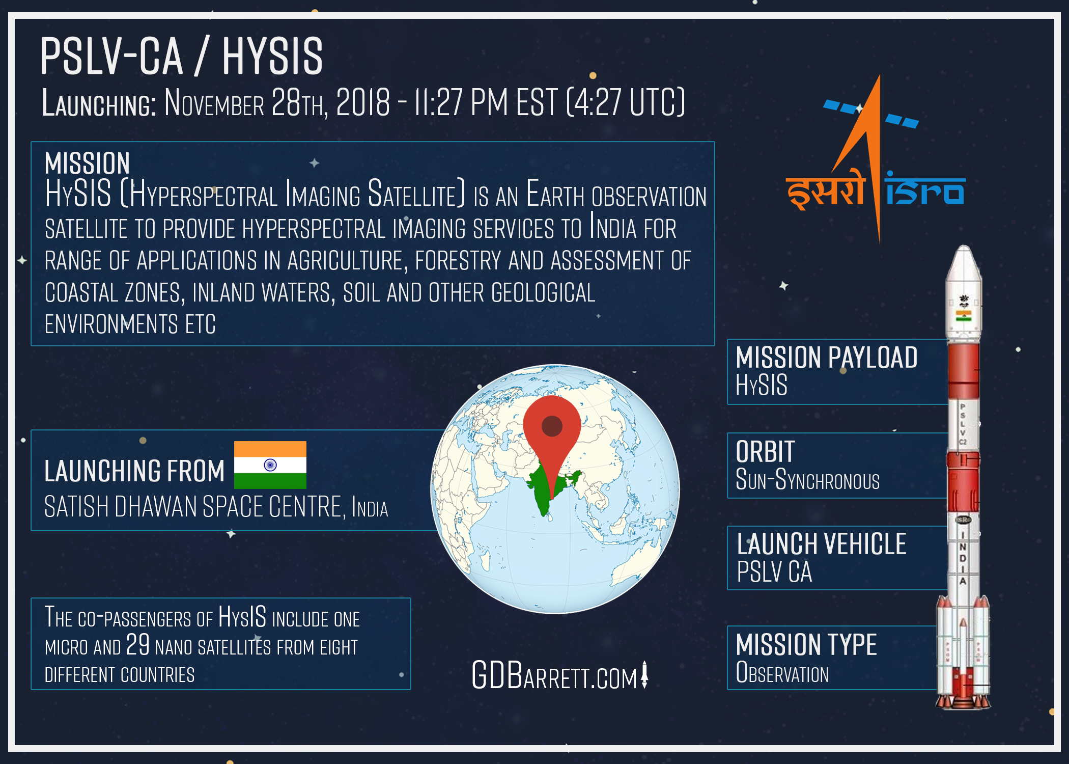 PSLV-CA | HysIS