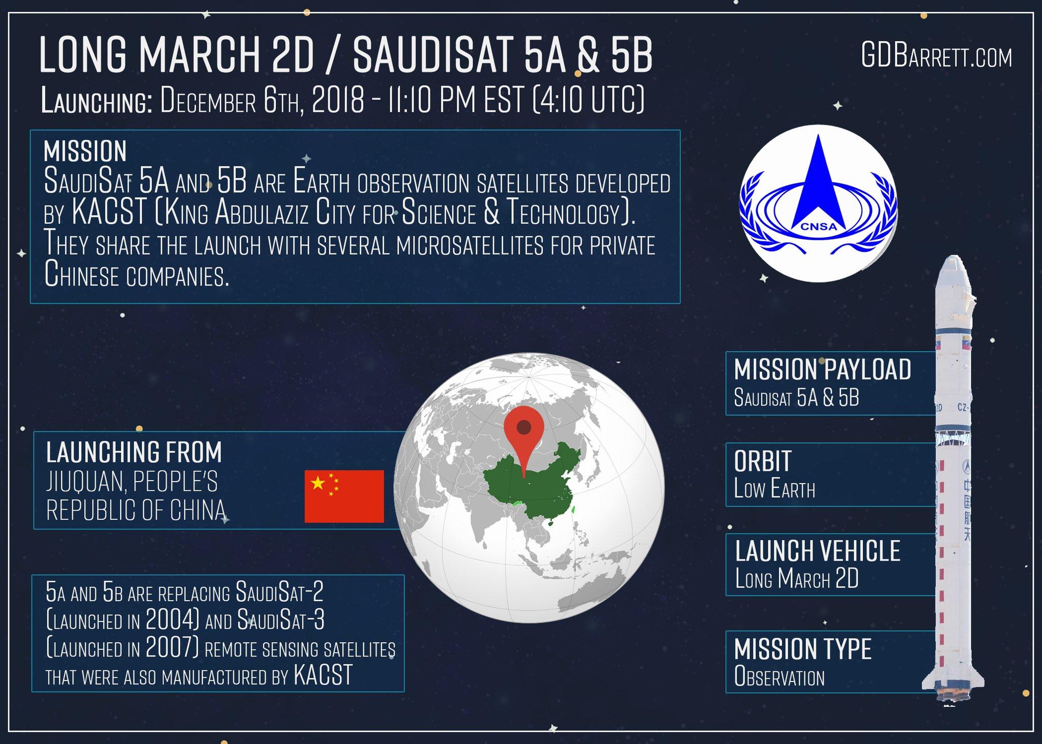 SaudiSAT-5A/5B