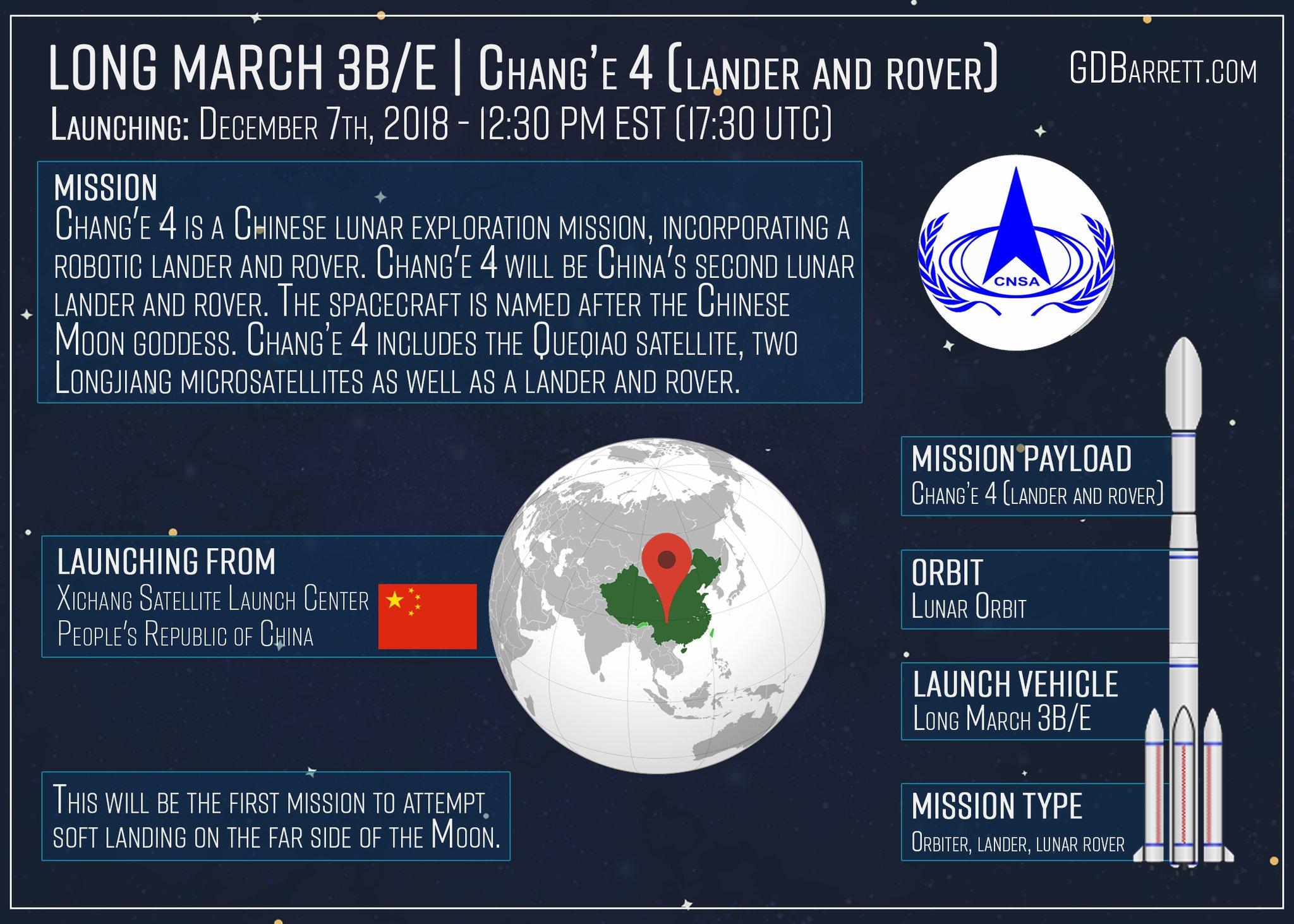 Chang'e 4 Lander/Rover