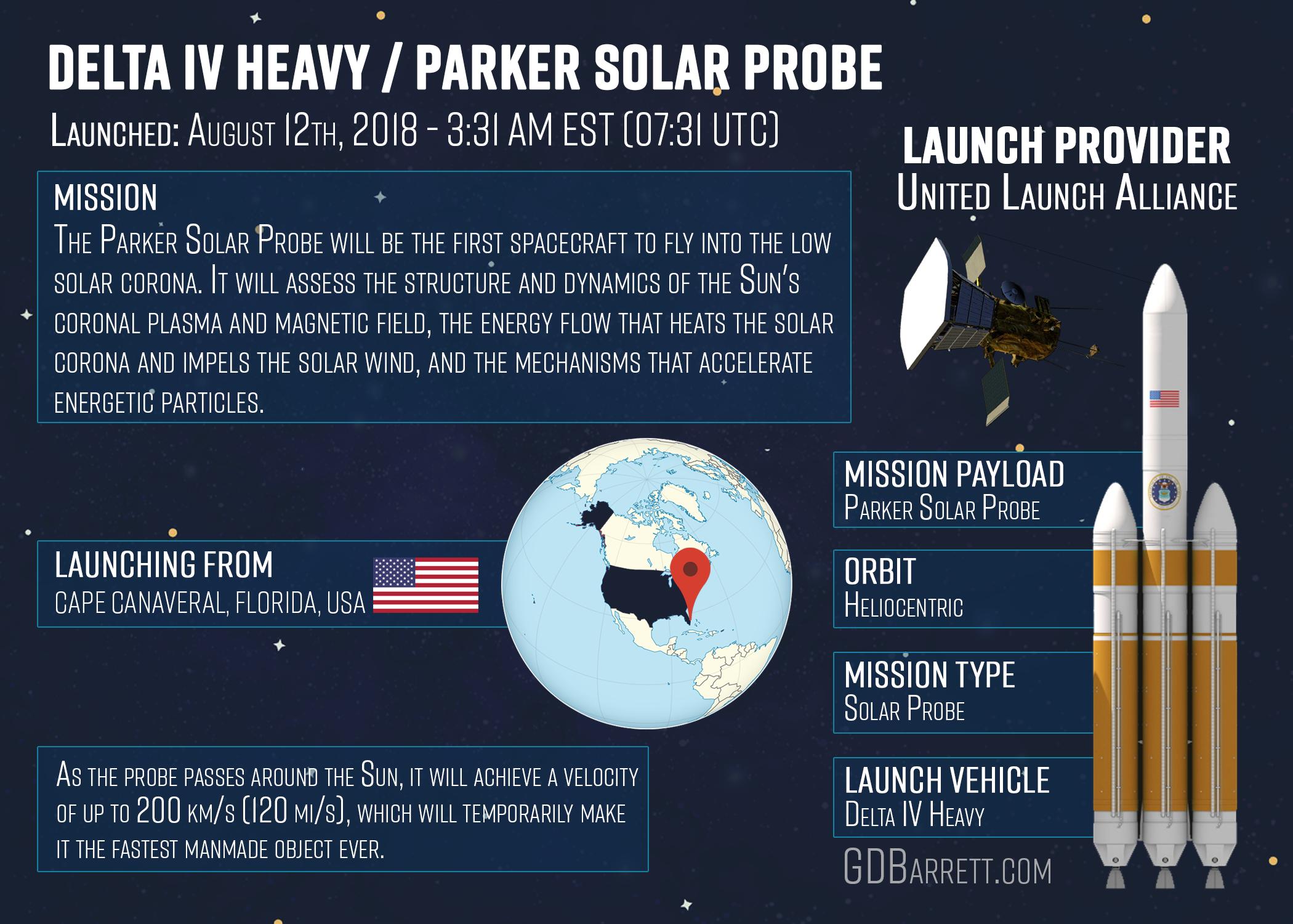 Launch_DeltaHeavy_ParkerSolar_GB.png