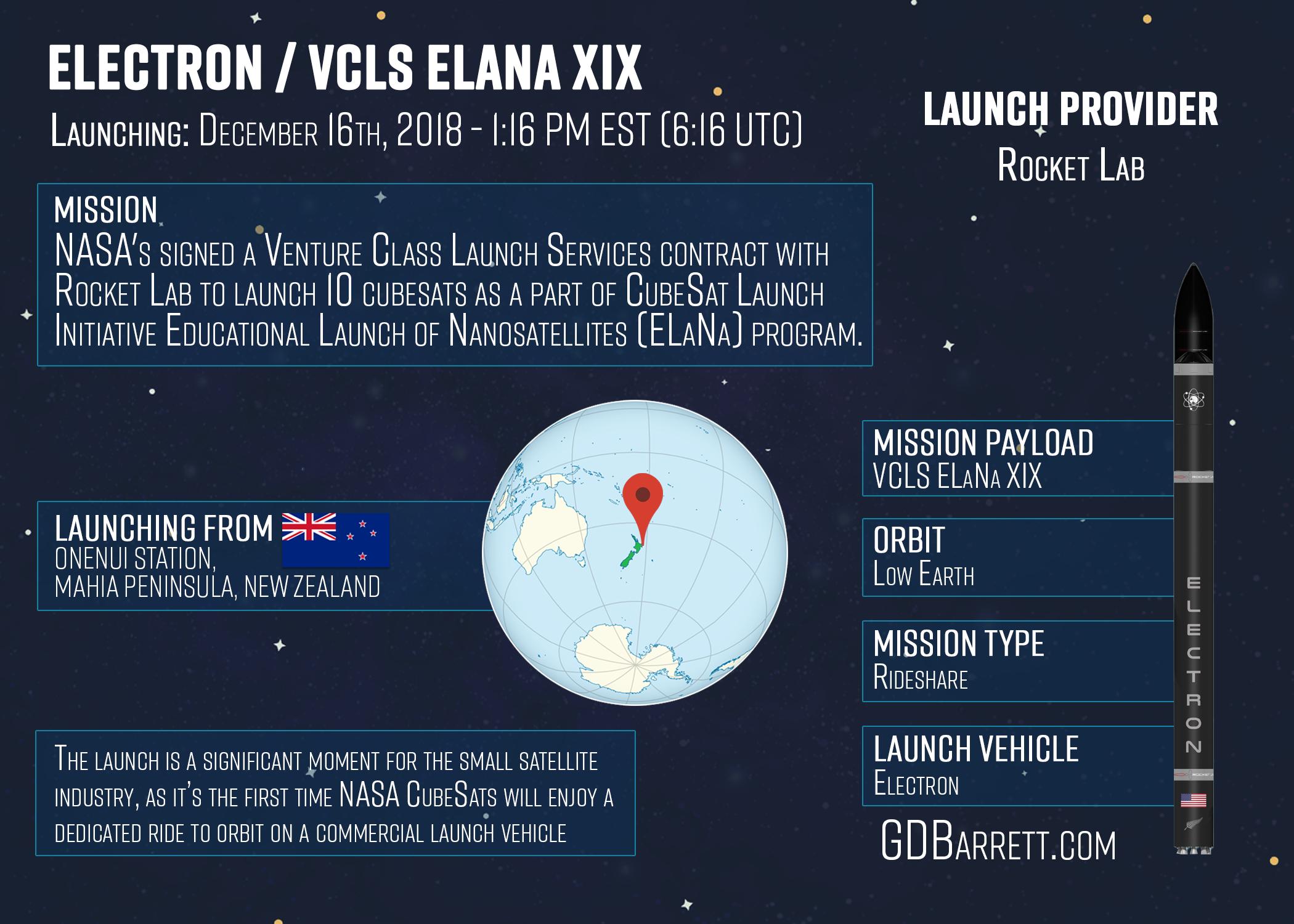 VCLS / ELaNa XIX