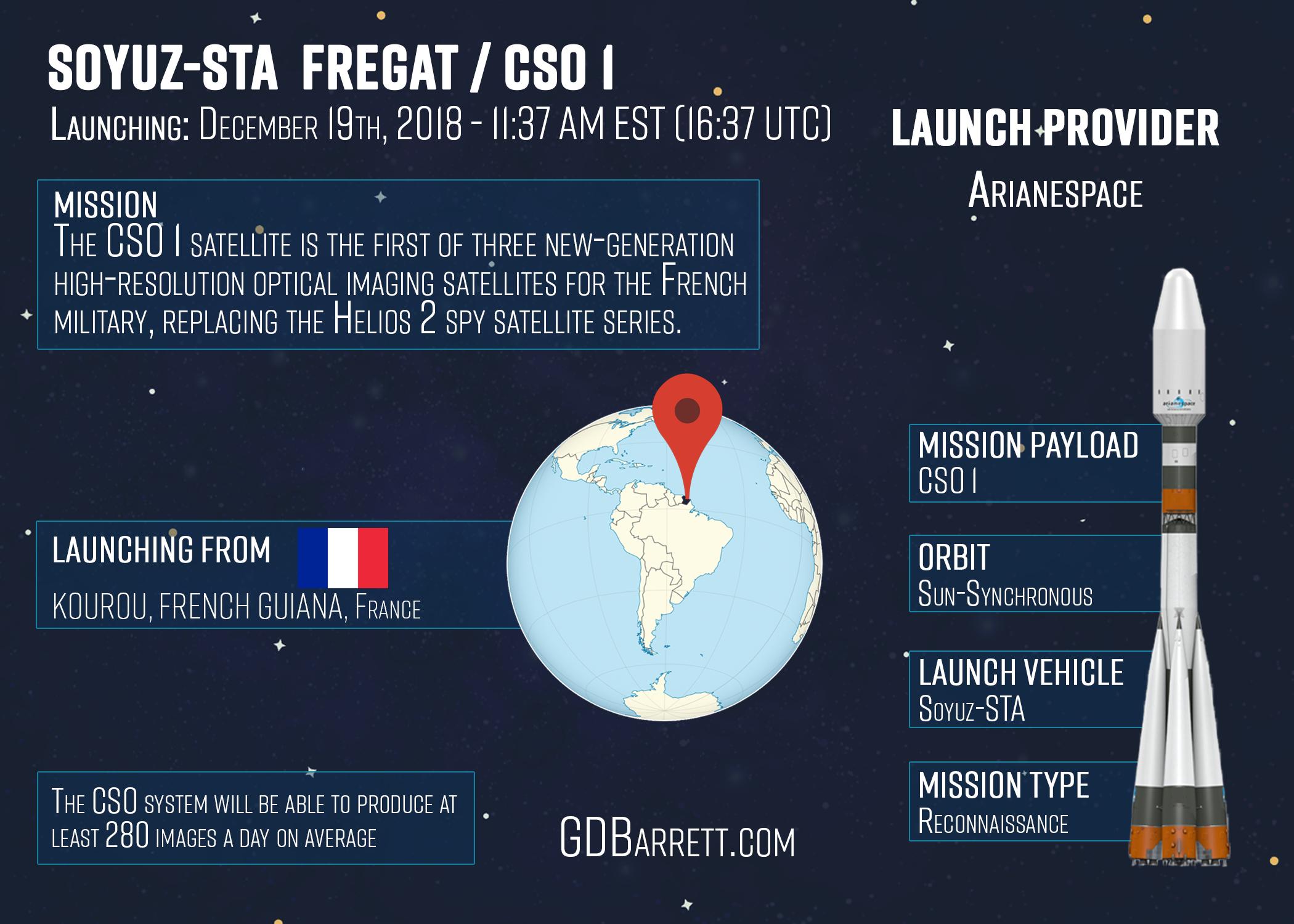 Soyuz-STA Fregat / CSO-1A