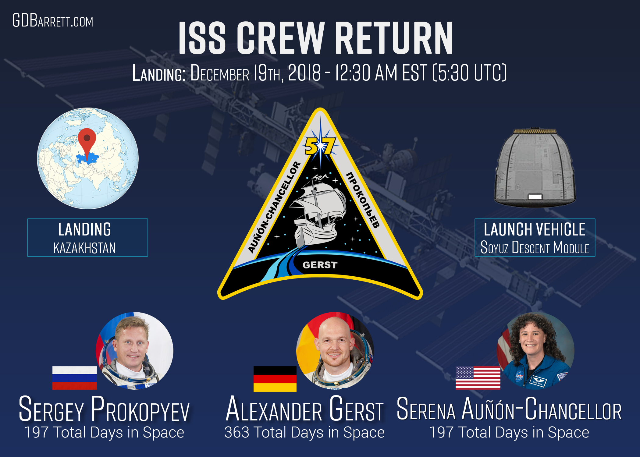 ISS Crew Return Expedition 58