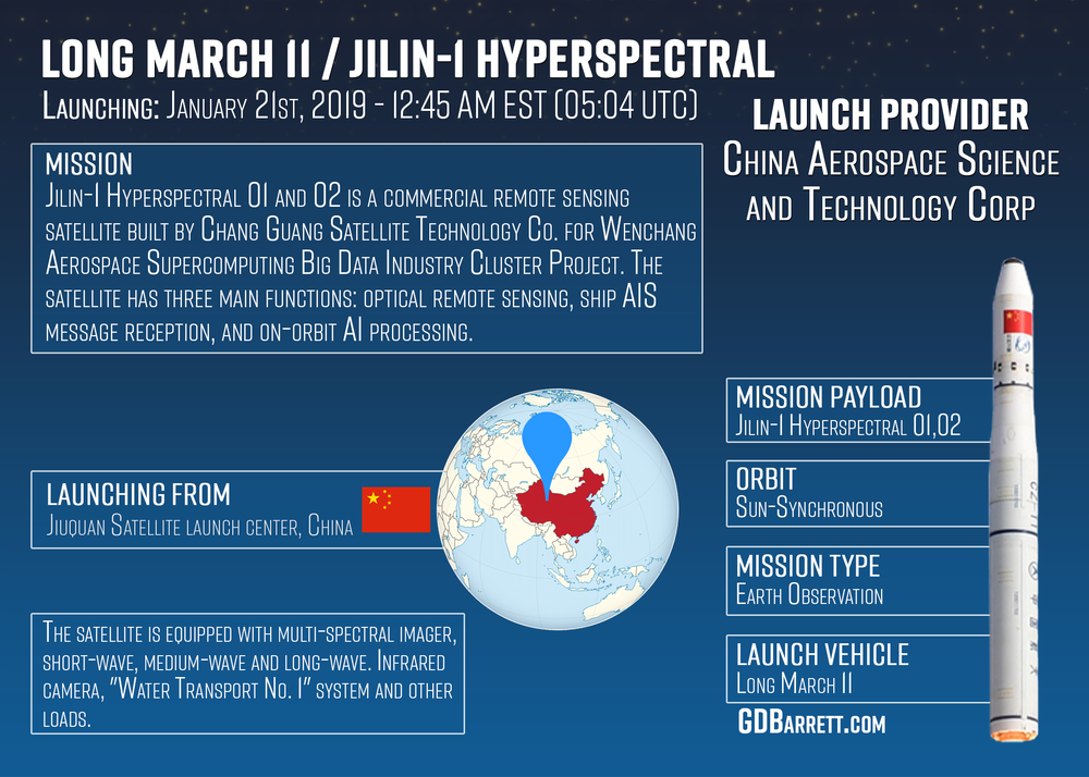 Long March 11 / Jilin-1 Hyperspectral  Jilin-1