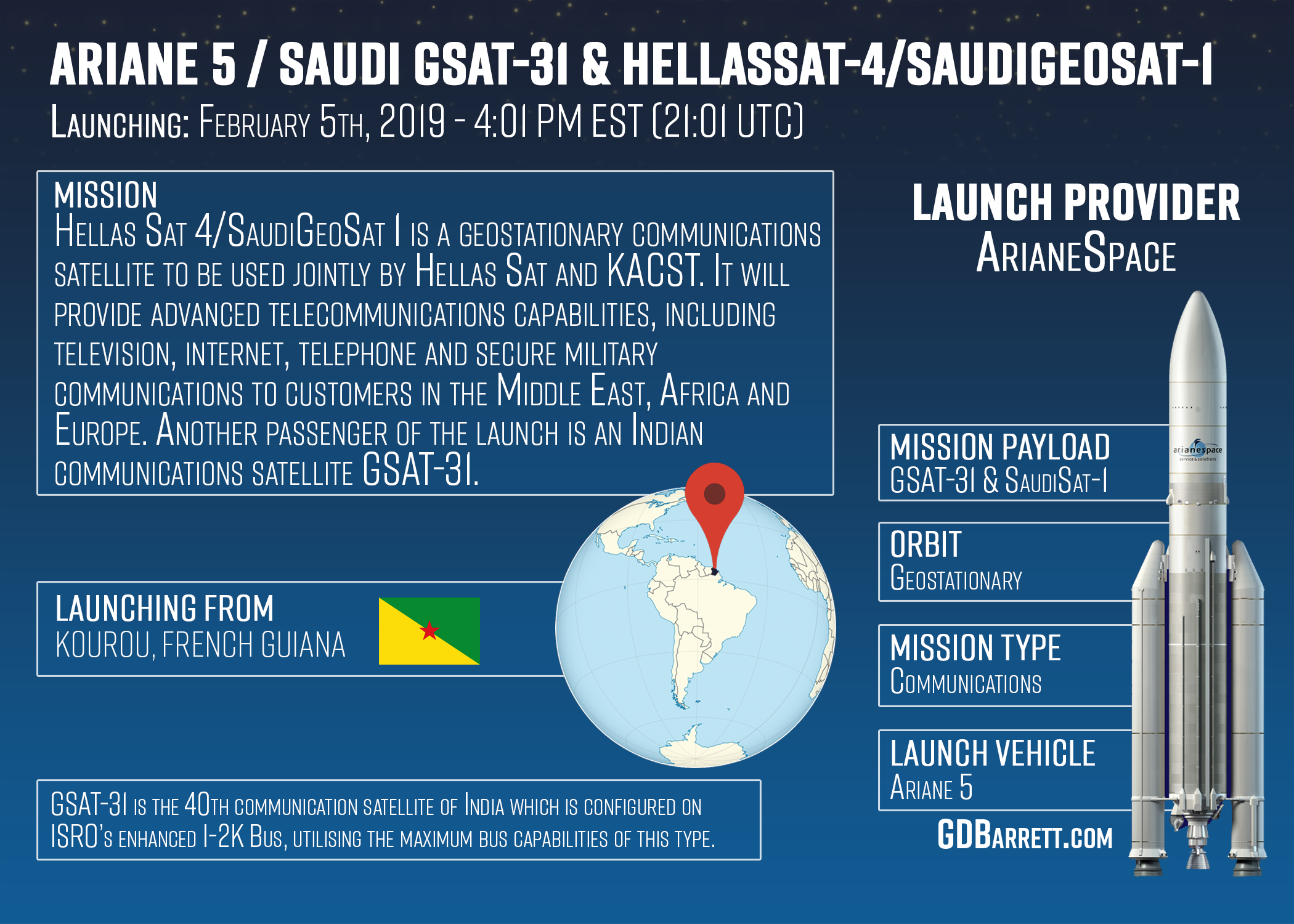 Ariane 5 / Saudi GSat-3 HellasSat-4 SaudiGeoSat-1