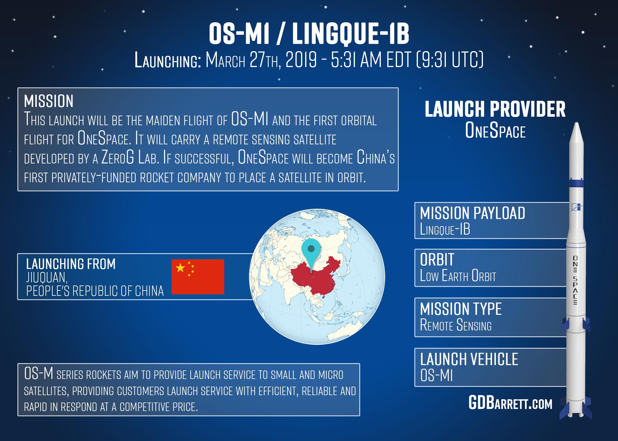 OneSpace OS-M1 Linque-1B