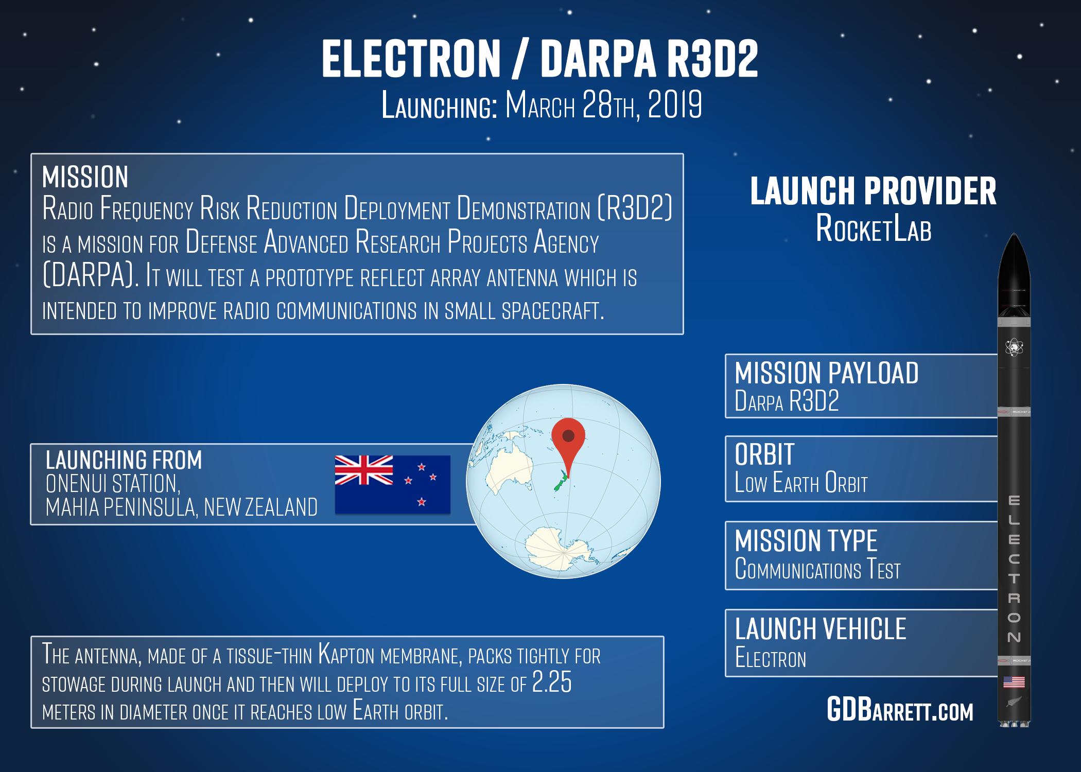RocketLab Electron / Darpa R3D2