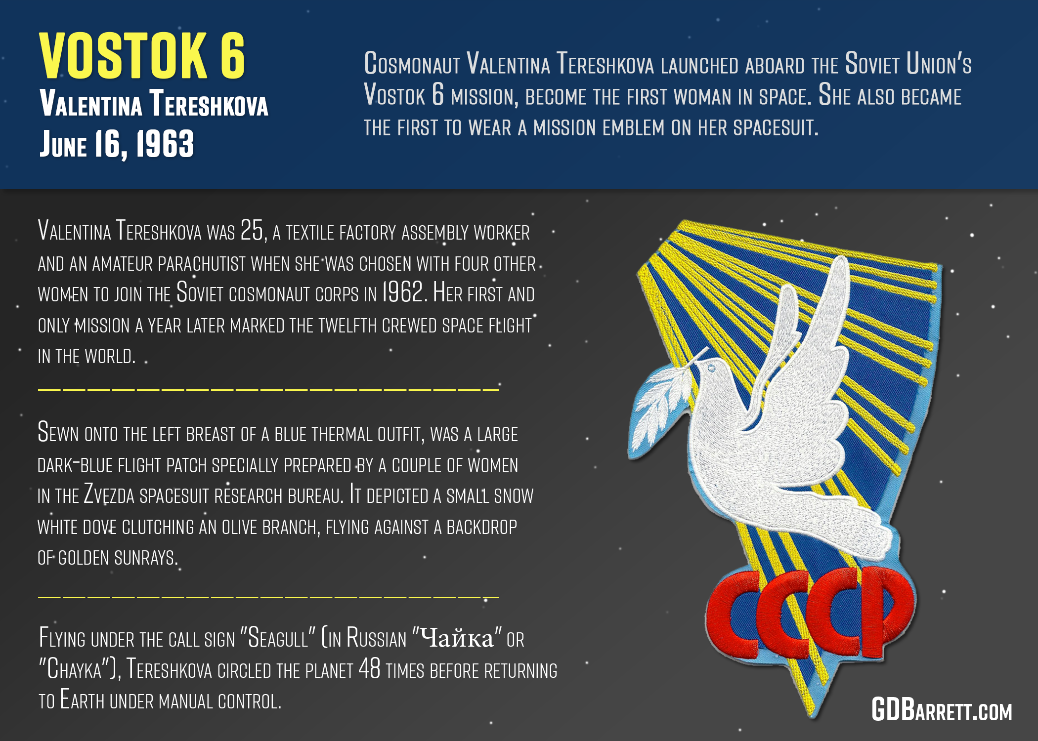 Vostok 6 - Valentina Tereshkova