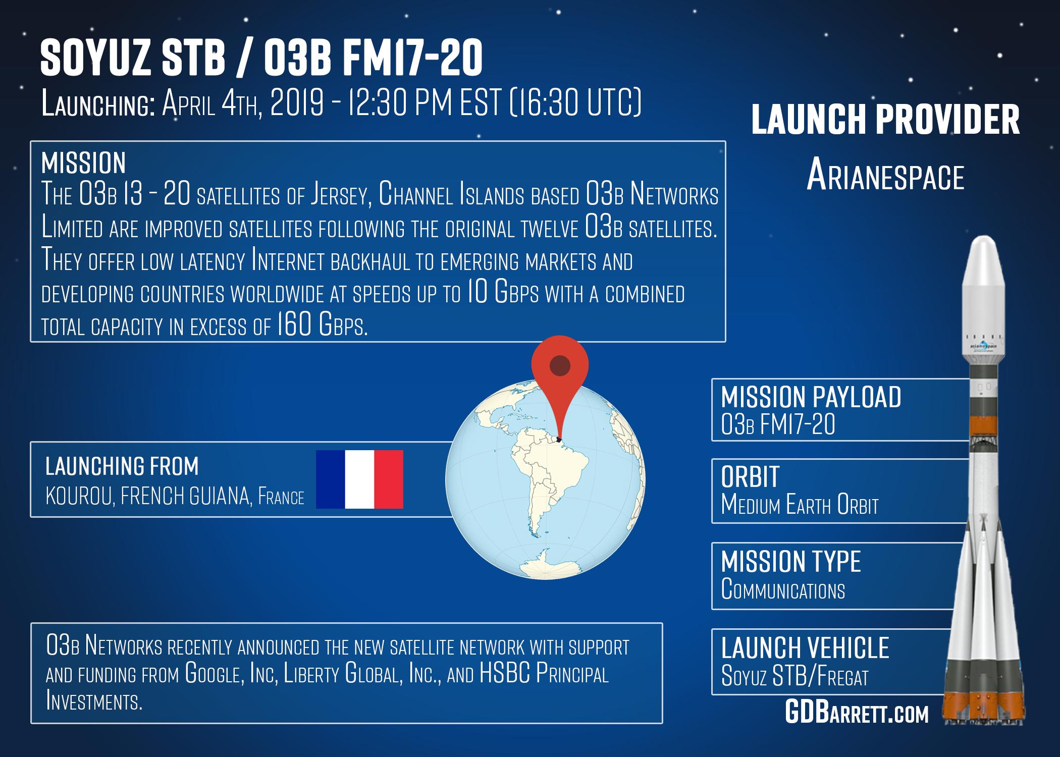 Arianespace Soyuz - O3B FM17-20