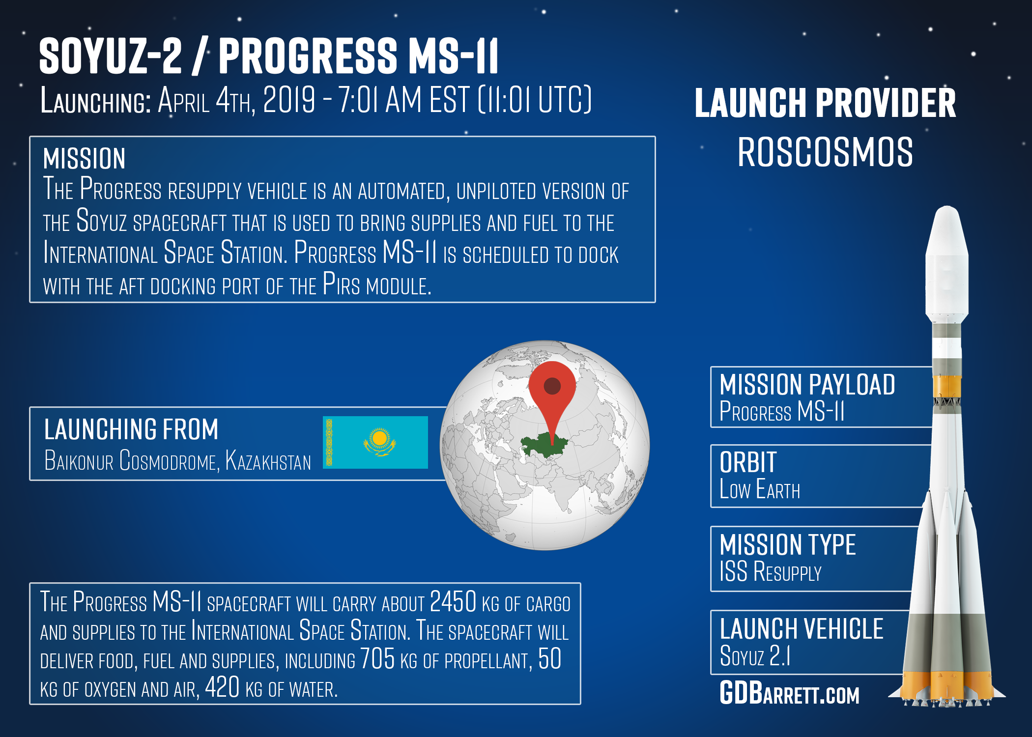 ROSCOSMOS Soyuz Progress MS-11