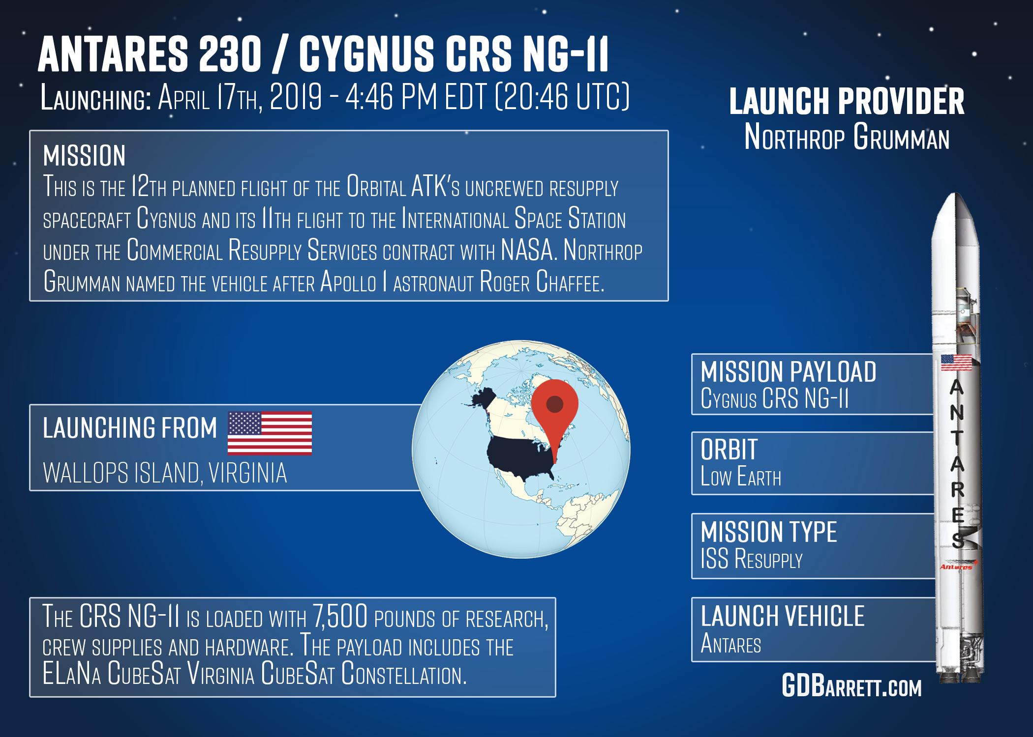 Antares 230 / Cygnus CRS NG-11