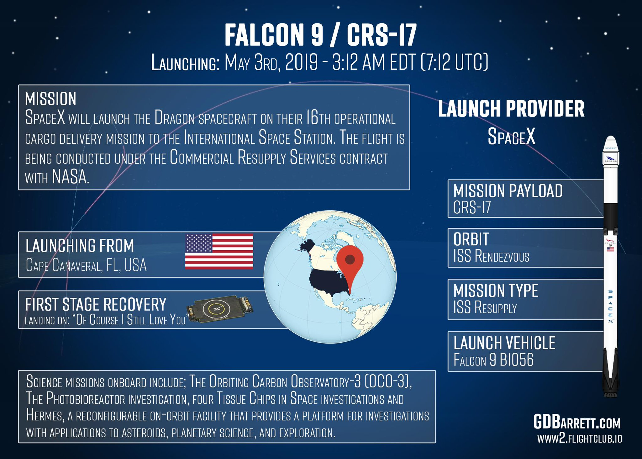 SpaceX Falcon 9 - CRS17